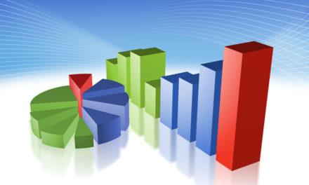 Marcas pequenas cresceram mais no ranking de vendas em 2017