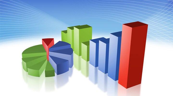 Varejo altera ranking de marcas mais vendidas