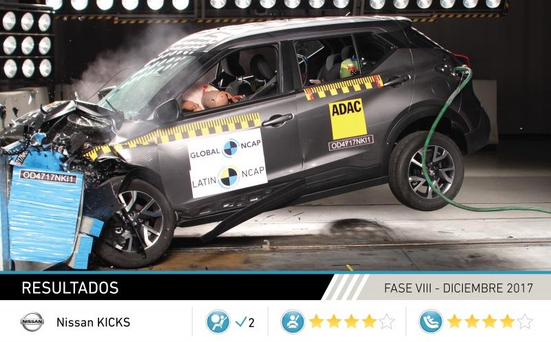 Nissan Kicks recebe quatro estrelas para adultos e crianças no Latin NCAP